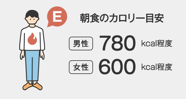 男性780kcal程度 女性600kcal程度